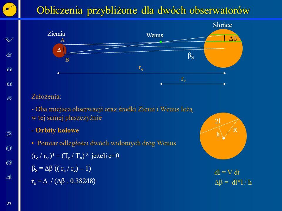Obliczenia przybliżone dla dwóch obserwatorów