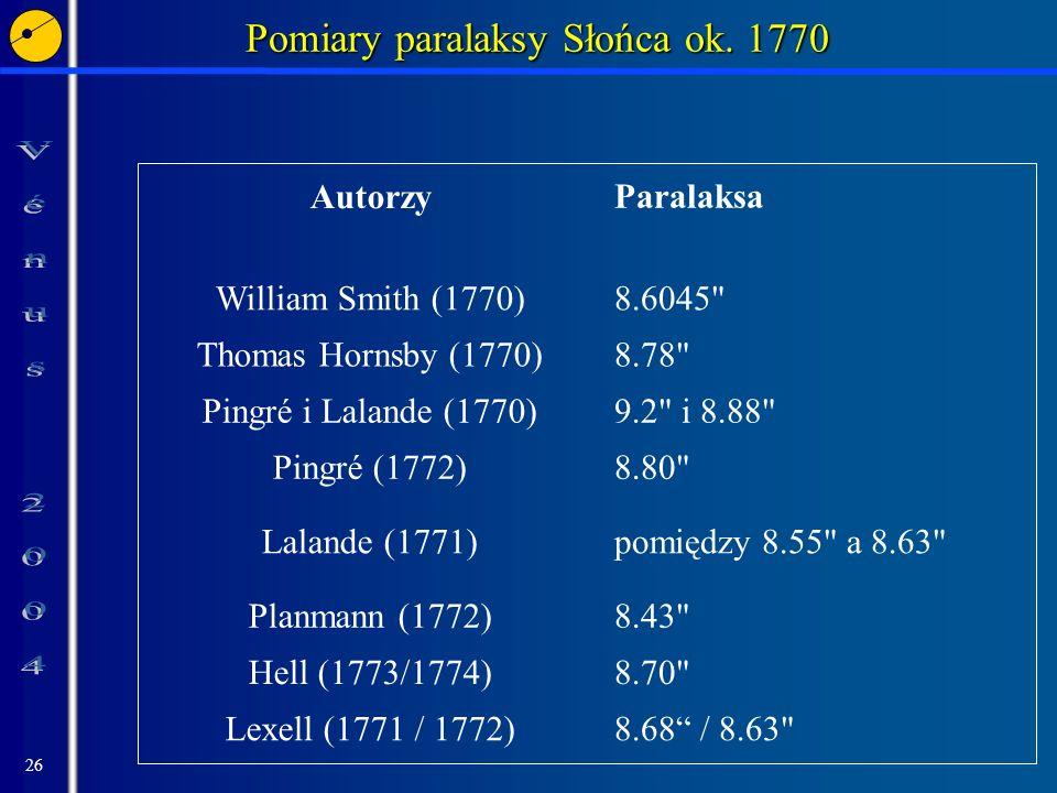 Pomiary paralaksy Słońca ok. 1770