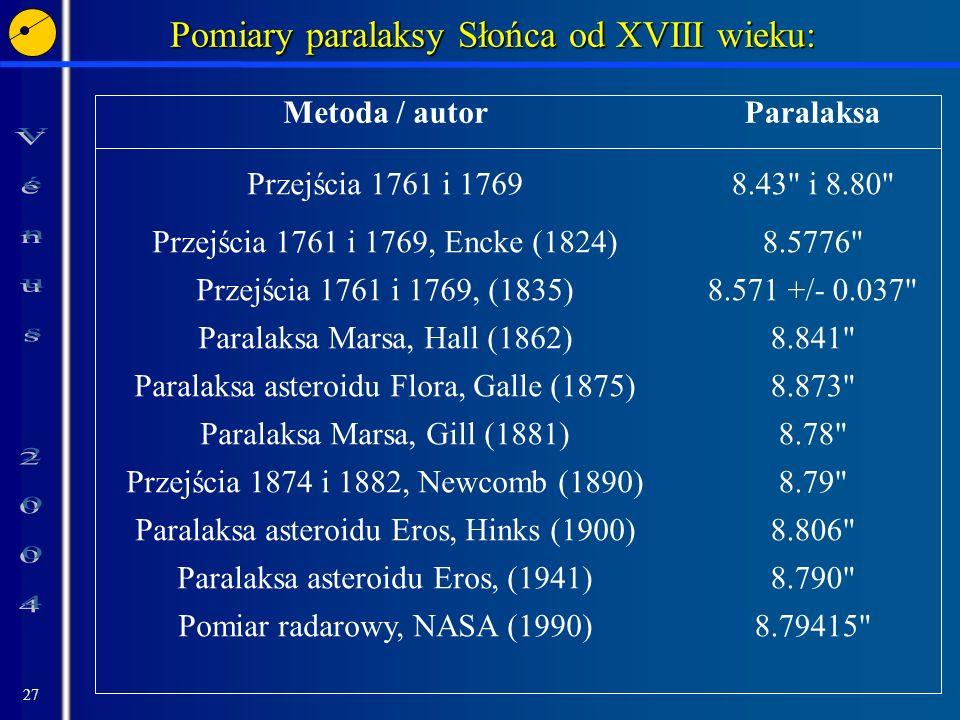 Pomiary paralaksy Słońca od XVIII wieku: