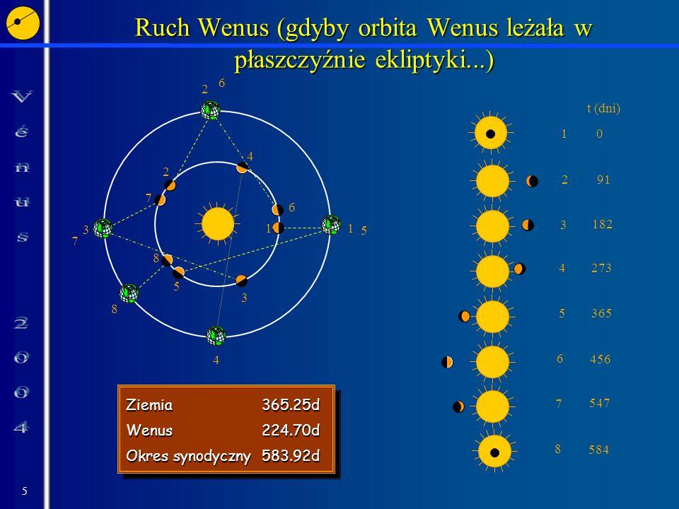 Ruch Wenus (gdyby orbita Wenus leżała w płaszczyźnie ekliptyki...)