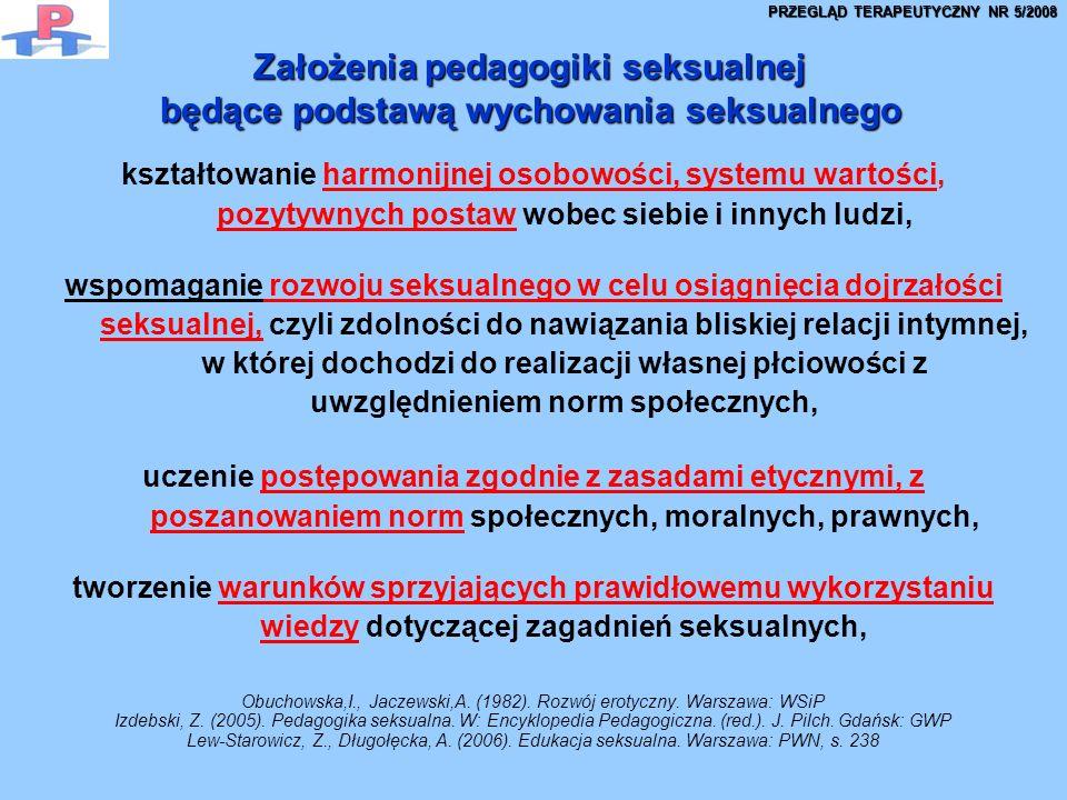 Założenia pedagogiki seksualnej będące podstawą wychowania seksualnego