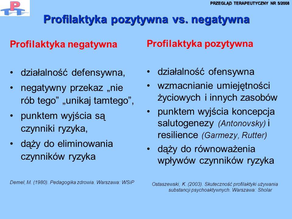 Profilaktyka pozytywna vs. negatywna
