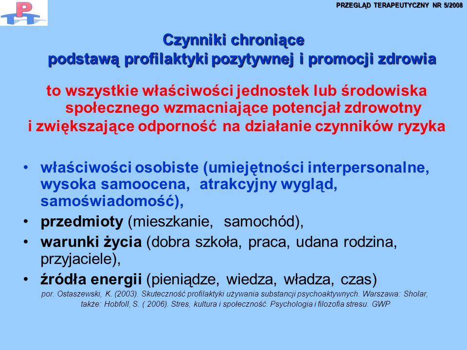 Czynniki chroniące podstawą profilaktyki pozytywnej i promocji zdrowia