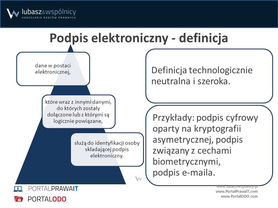 Podpis elektroniczny - definicja