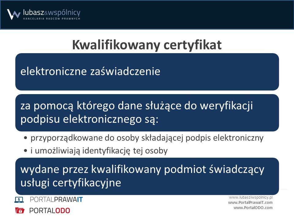 Kwalifikowany certyfikat