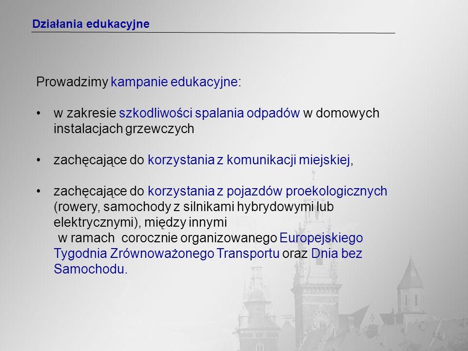 Prowadzimy kampanie edukacyjne: