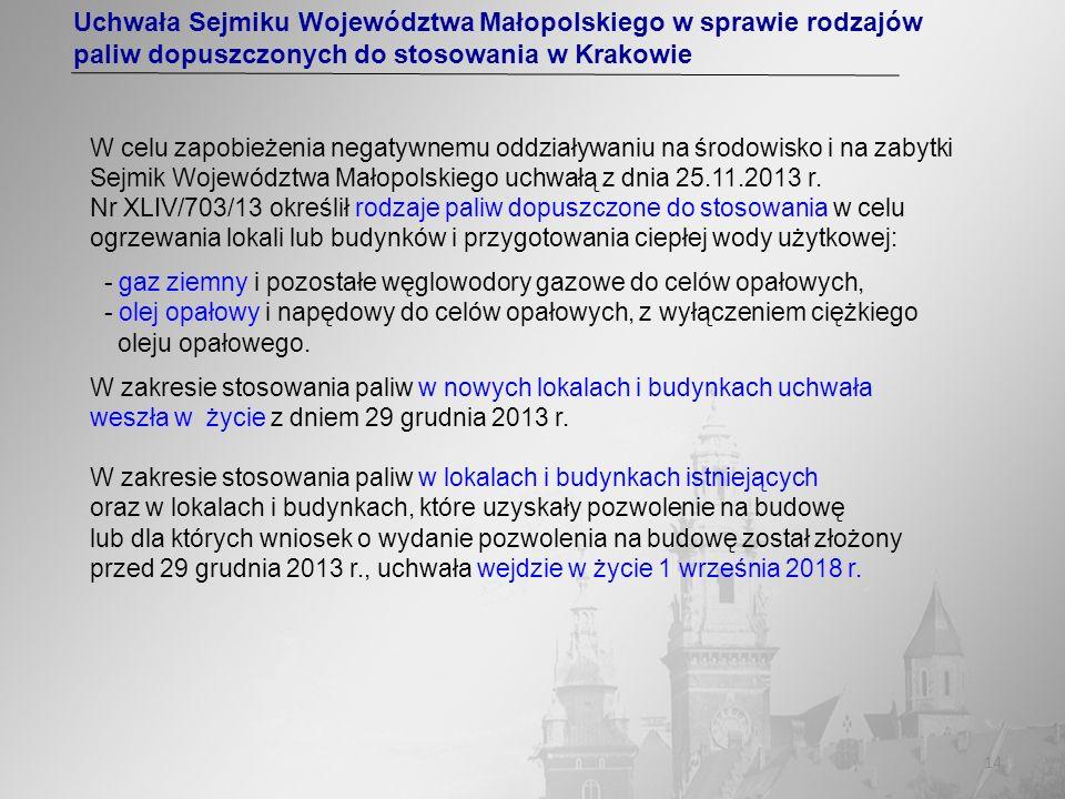 Uchwała Sejmiku Województwa Małopolskiego w sprawie rodzajów paliw dopuszczonych do stosowania w Krakowie