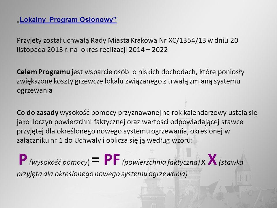 """""""Lokalny Program Osłonowy"""