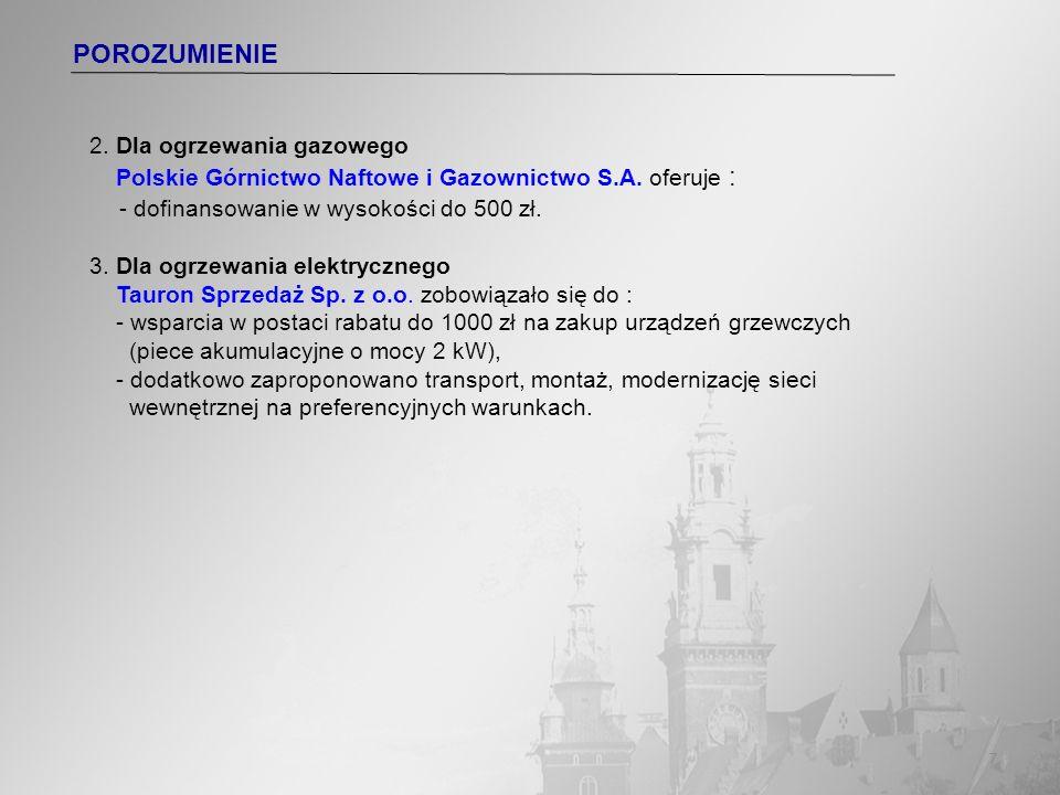 - dofinansowanie w wysokości do 500 zł.