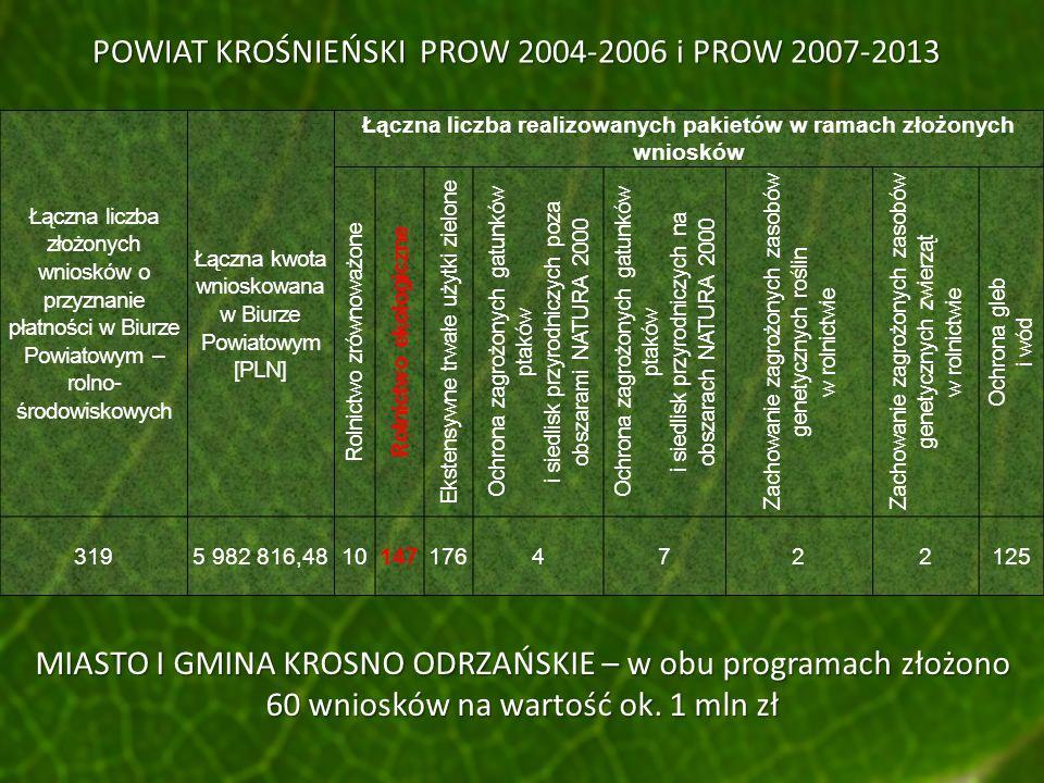 POWIAT KROŚNIEŃSKI PROW 2004-2006 i PROW 2007-2013