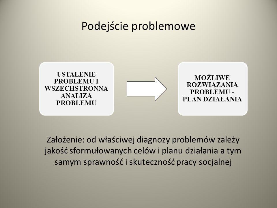 Podejście problemowe USTALENIE PROBLEMU I WSZECHSTRONNA ANALIZA PROBLEMU. MOŻLIWE ROZWIĄZANIA PROBLEMU - PLAN DZIAŁANIA.