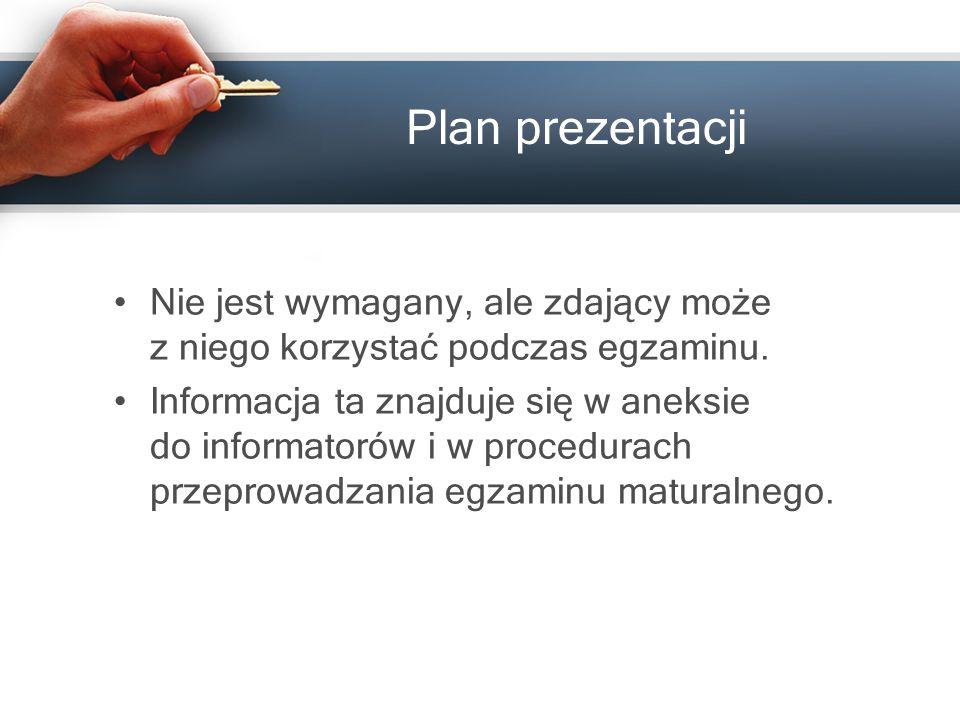 Plan prezentacji Nie jest wymagany, ale zdający może z niego korzystać podczas egzaminu.