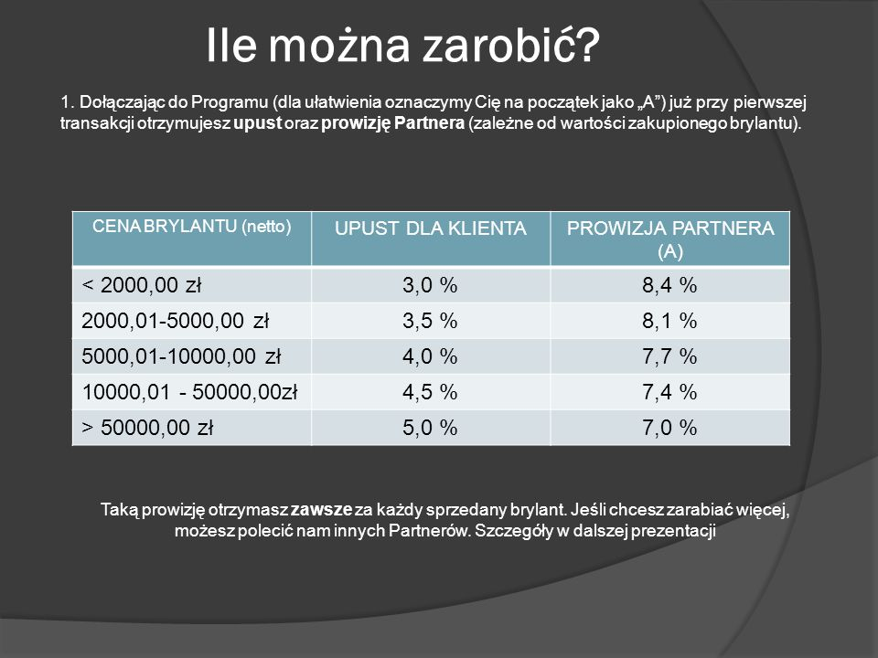 Ile można zarobić < 2000,00 zł 3,0 % 8,4 % 2000,01-5000,00 zł