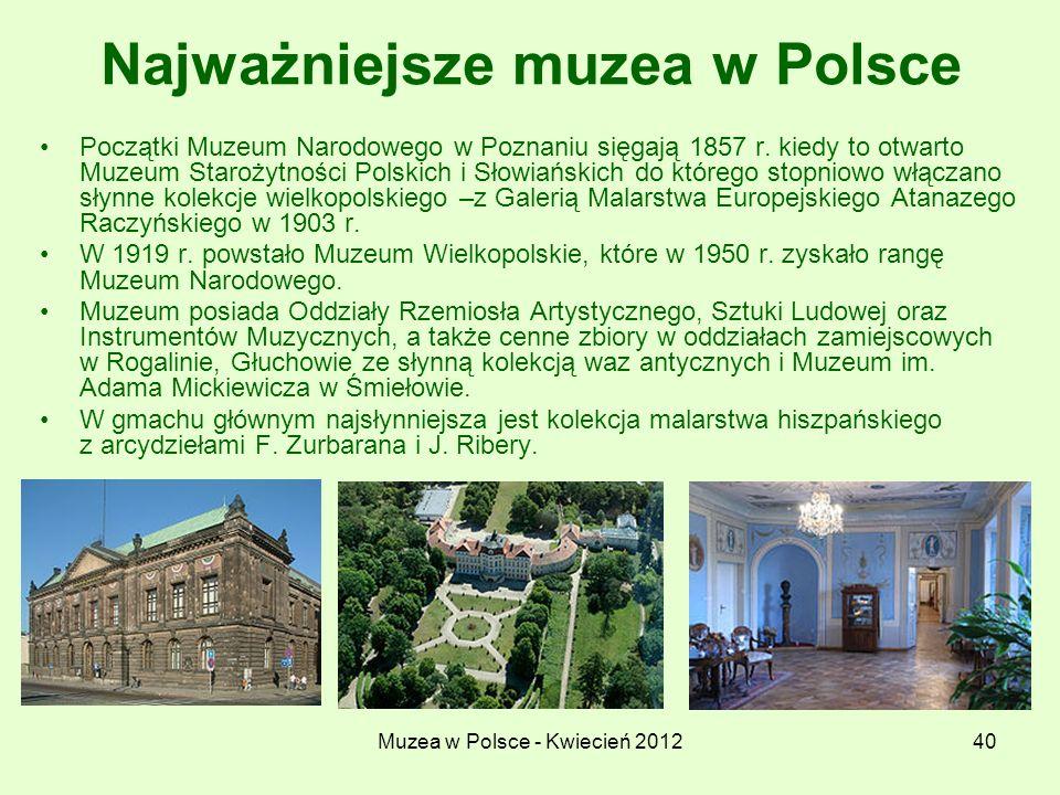 Najważniejsze muzea w Polsce
