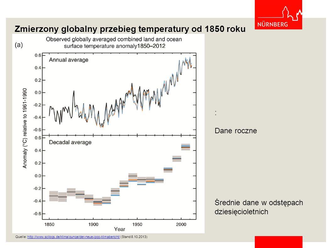 Zmierzony globalny przebieg temperatury od 1850 roku