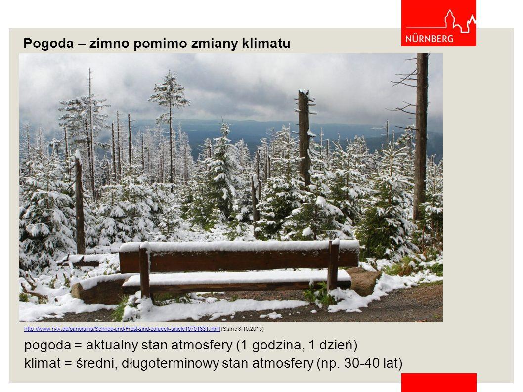 Pogoda – zimno pomimo zmiany klimatu