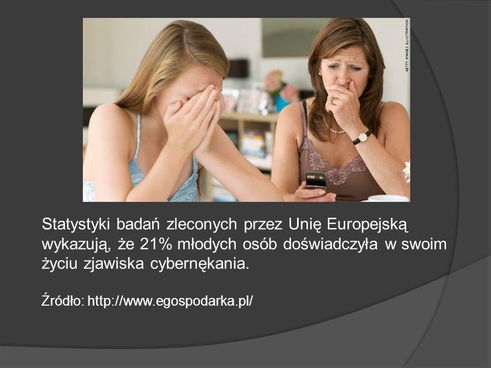 Statystyki badań zleconych przez Unię Europejską wykazują, że 21% młodych osób doświadczyła w swoim życiu zjawiska cybernękania.