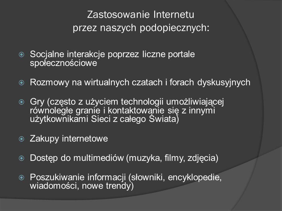 Zastosowanie Internetu przez naszych podopiecznych: