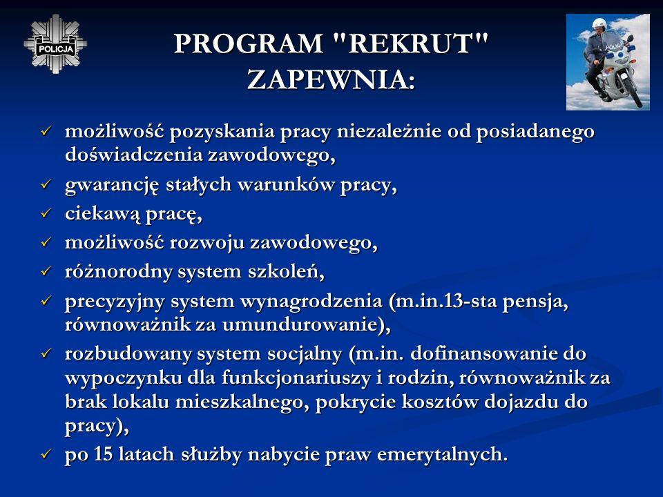 PROGRAM REKRUT ZAPEWNIA:
