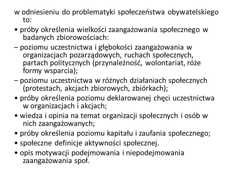 w odniesieniu do problematyki społeczeństwa obywatelskiego to: • próby określenia wielkości zaangażowania społecznego w badanych zbiorowościach: – poziomu uczestnictwa i głębokości zaangażowania w organizacjach pozarządowych, ruchach społecznych, partach politycznych (przynależność, wolontariat, róże formy wsparcia); – poziomu uczestnictwa w różnych działaniach społecznych (protestach, akcjach zbiorowych, zbiórkach); • próby określenia poziomu deklarowanej chęci uczestnictwa w organizacjach i akcjach; • wiedza i opinia na temat organizacji społecznych i osób w nich zaangażowanych; • próby określenia poziomu kapitału i zaufania społecznego; • społeczne definicje aktywności społecznej.