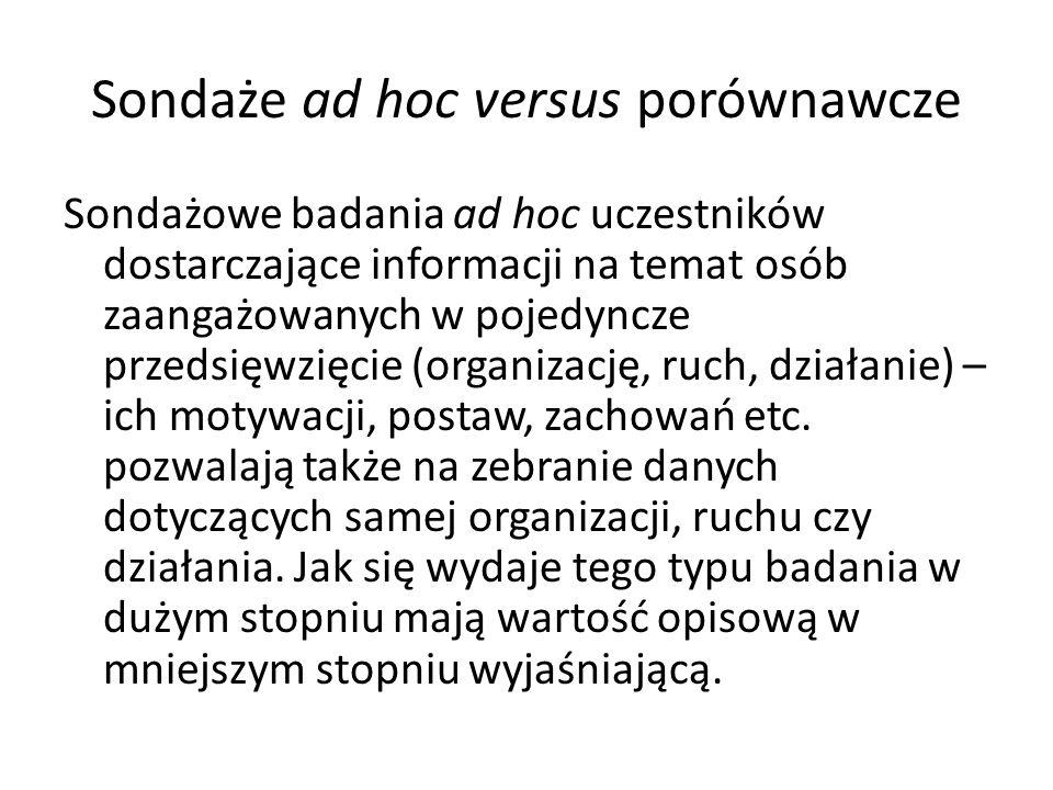 Sondaże ad hoc versus porównawcze
