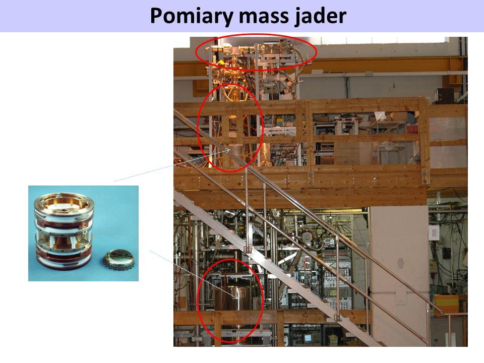Pomiary mass jader