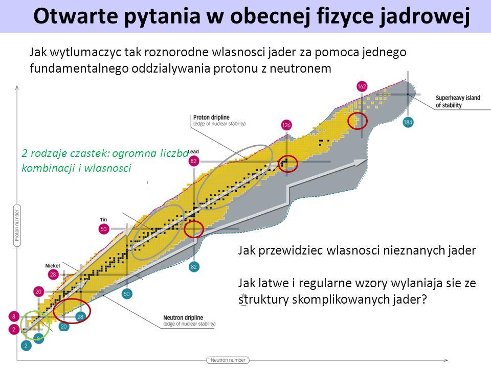Otwarte pytania w obecnej fizyce jadrowej