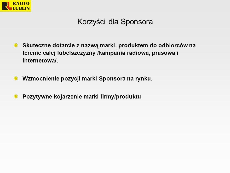 Korzyści dla Sponsora