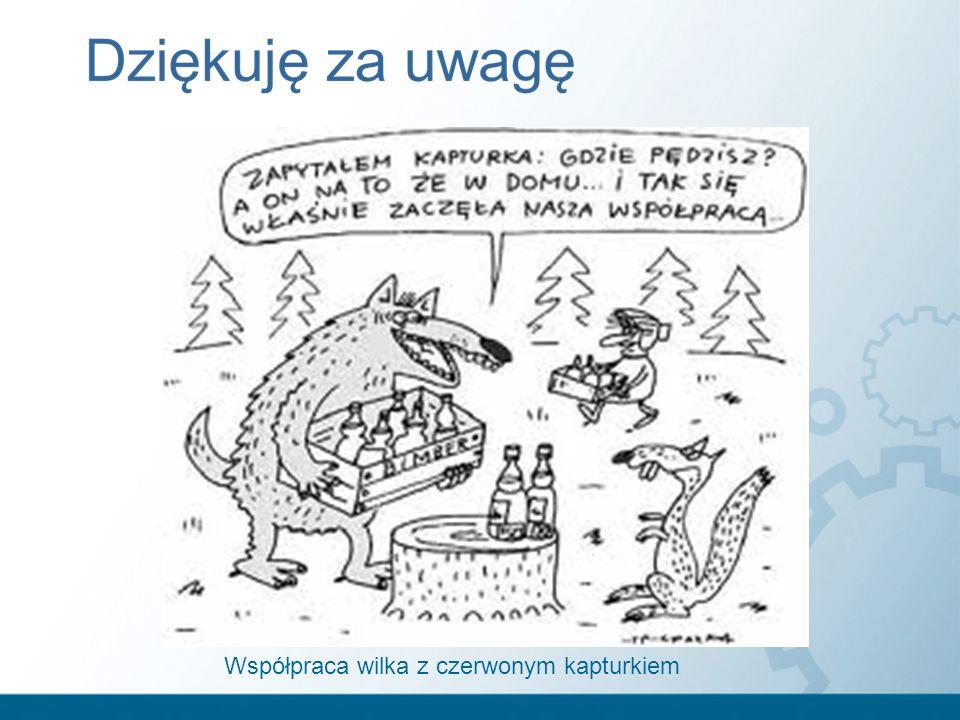 Współpraca wilka z czerwonym kapturkiem
