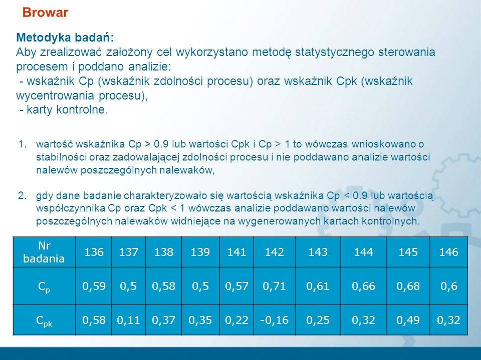 Metodyka badań: Aby zrealizować założony cel wykorzystano metodę statystycznego sterowania procesem i poddano analizie: