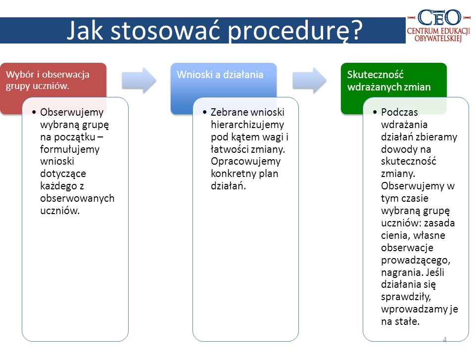 Jak stosować procedurę