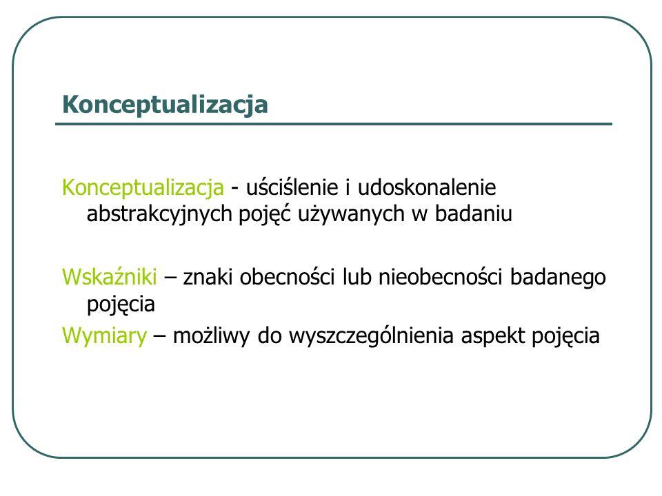 Konceptualizacja Konceptualizacja - uściślenie i udoskonalenie abstrakcyjnych pojęć używanych w badaniu.