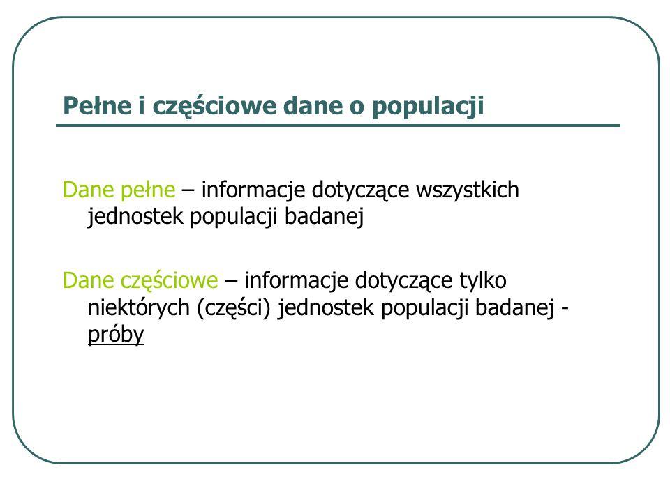 Pełne i częściowe dane o populacji