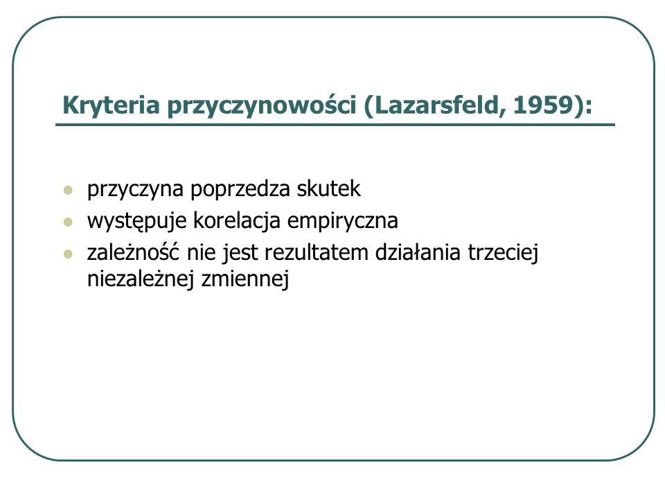 Kryteria przyczynowości (Lazarsfeld, 1959):