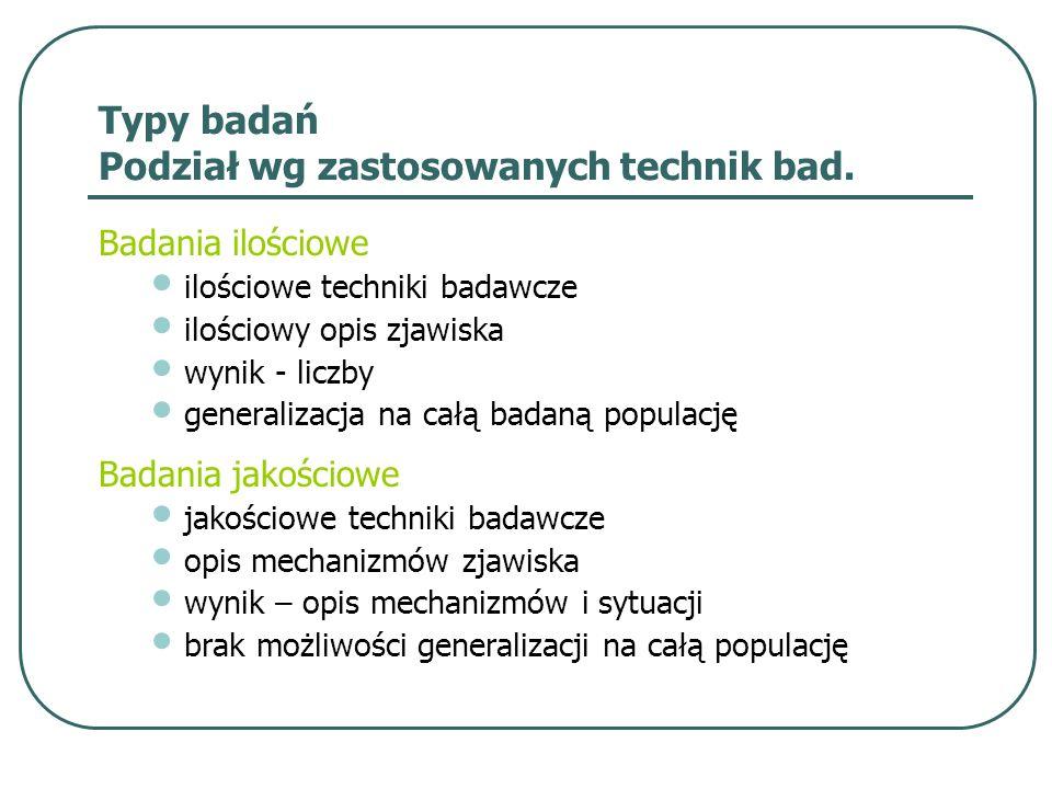 Typy badań Podział wg zastosowanych technik bad.