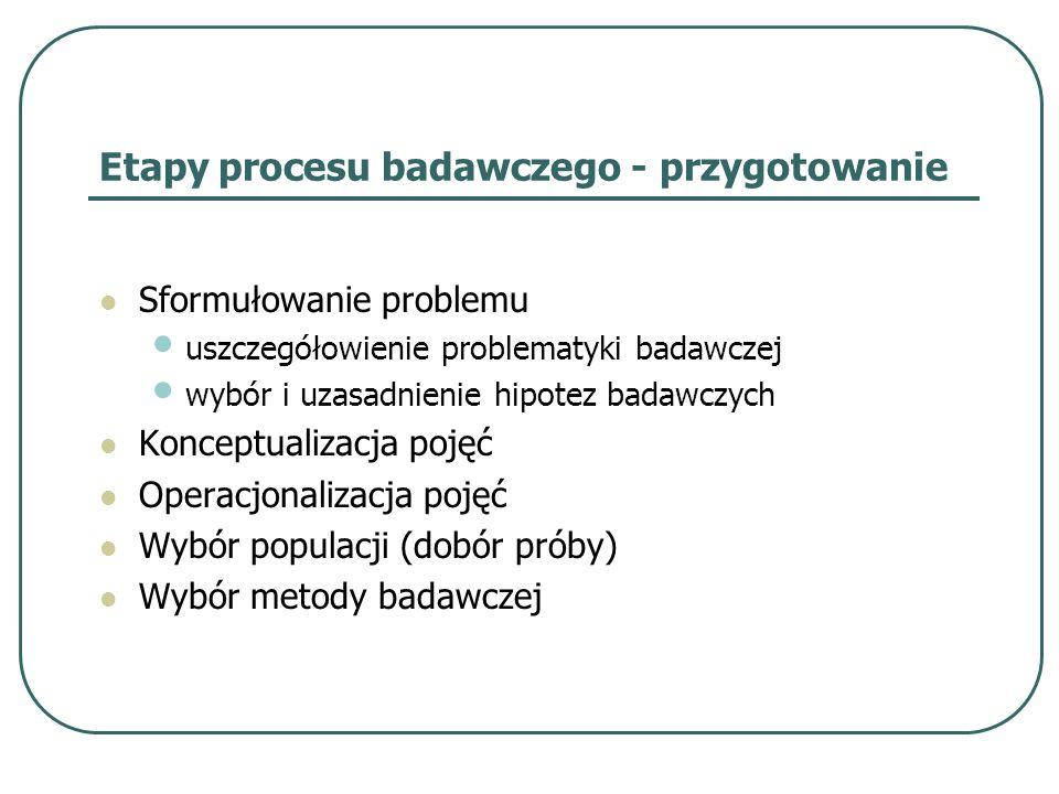 Etapy procesu badawczego - przygotowanie