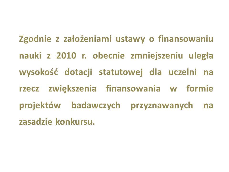Zgodnie z założeniami ustawy o finansowaniu nauki z 2010 r