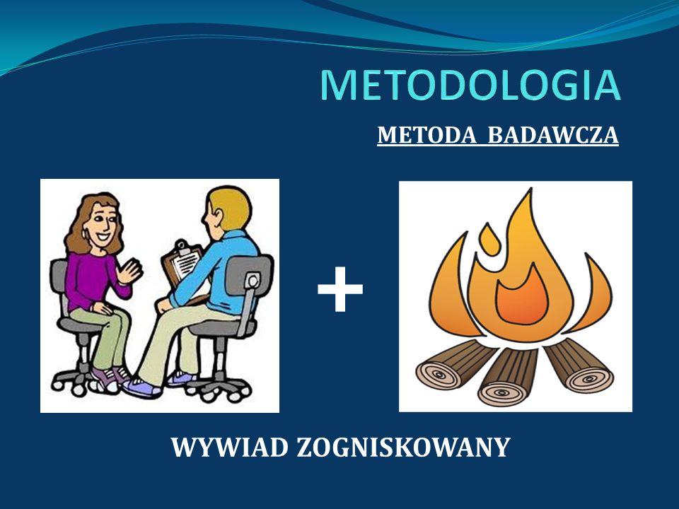 METODOLOGIA METODA BADAWCZA + WYWIAD ZOGNISKOWANY