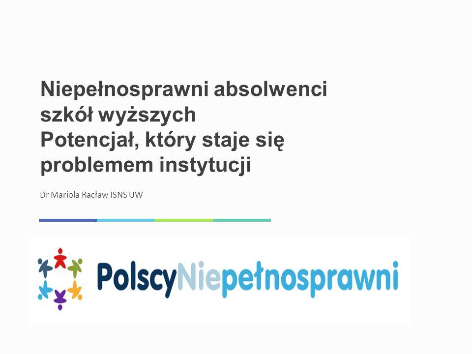 Dr Mariola Racław ISNS UW
