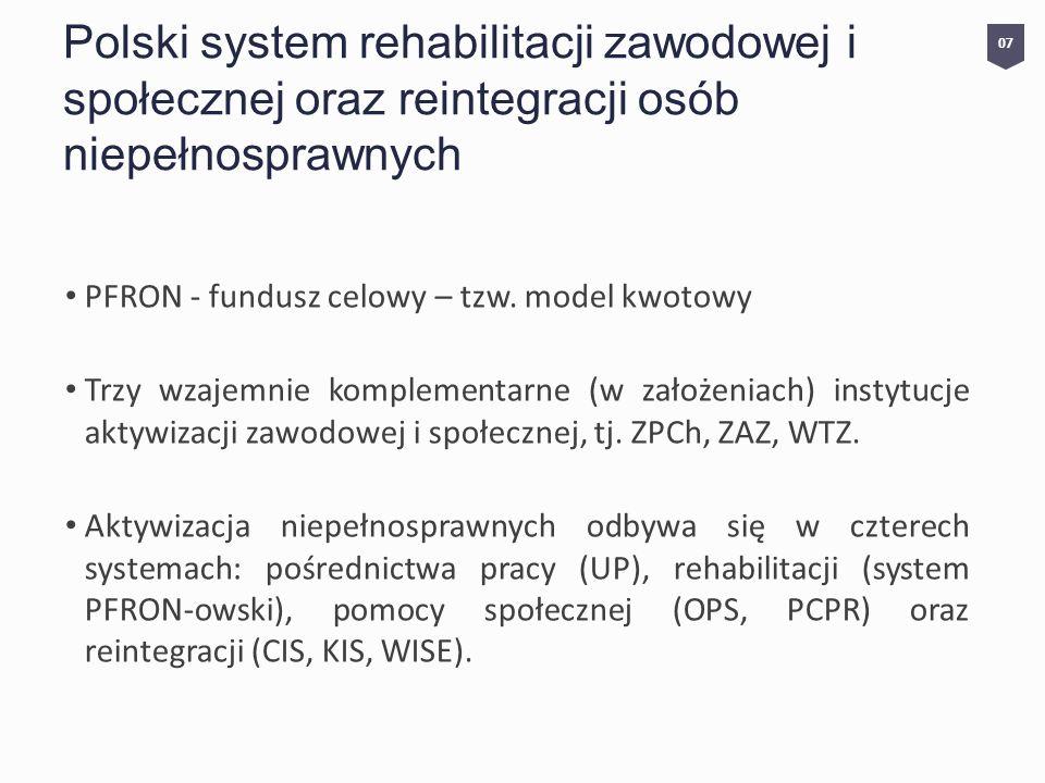 07 Polski system rehabilitacji zawodowej i społecznej oraz reintegracji osób niepełnosprawnych. PFRON - fundusz celowy – tzw. model kwotowy.