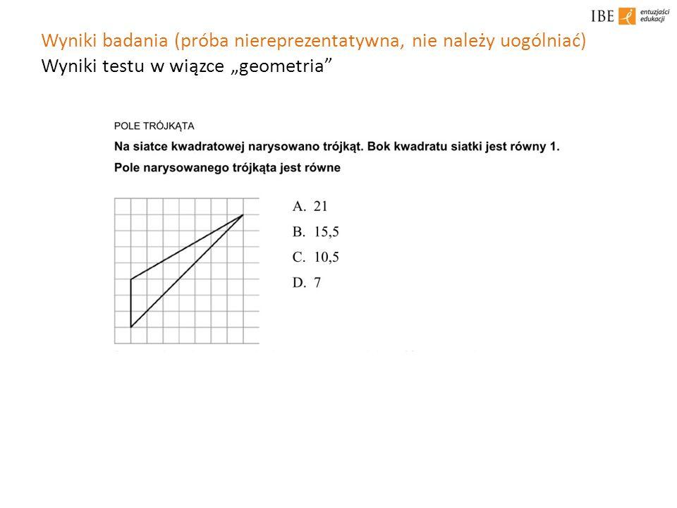"""Wyniki badania (próba niereprezentatywna, nie należy uogólniać) Wyniki testu w wiązce """"geometria"""