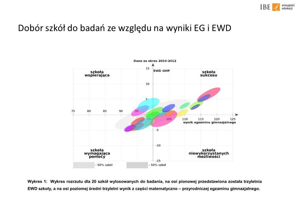 Dobór szkół do badań ze względu na wyniki EG i EWD