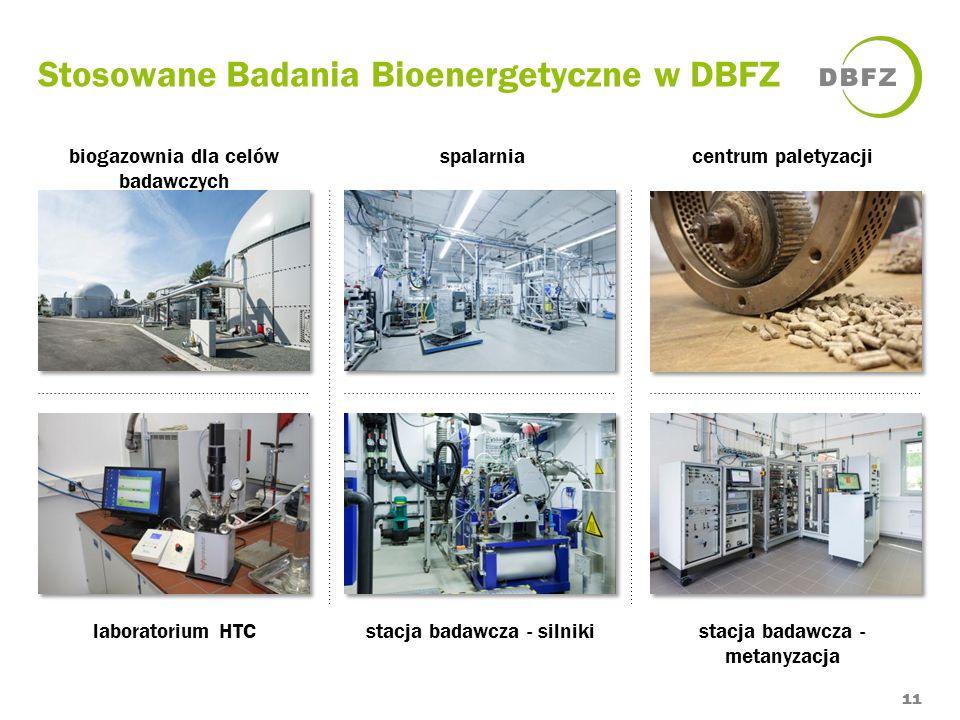 Stosowane Badania Bioenergetyczne w DBFZ