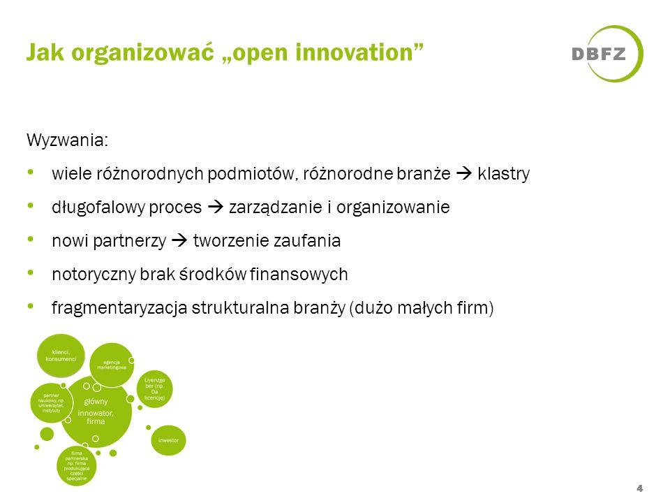 "Jak organizować ""open innovation"