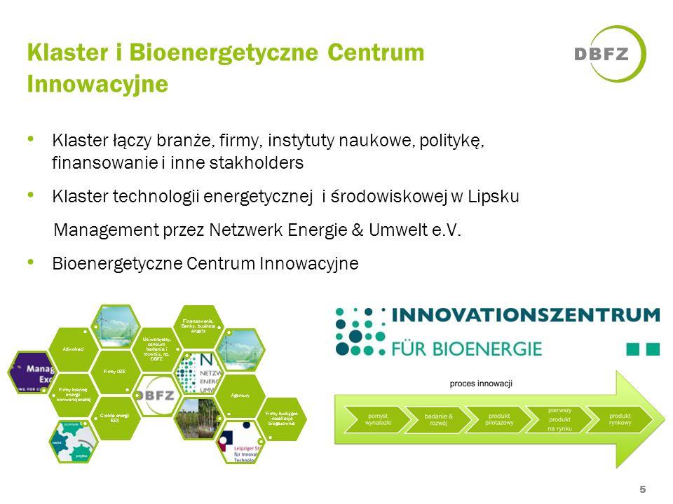 Klaster i Bioenergetyczne Centrum Innowacyjne
