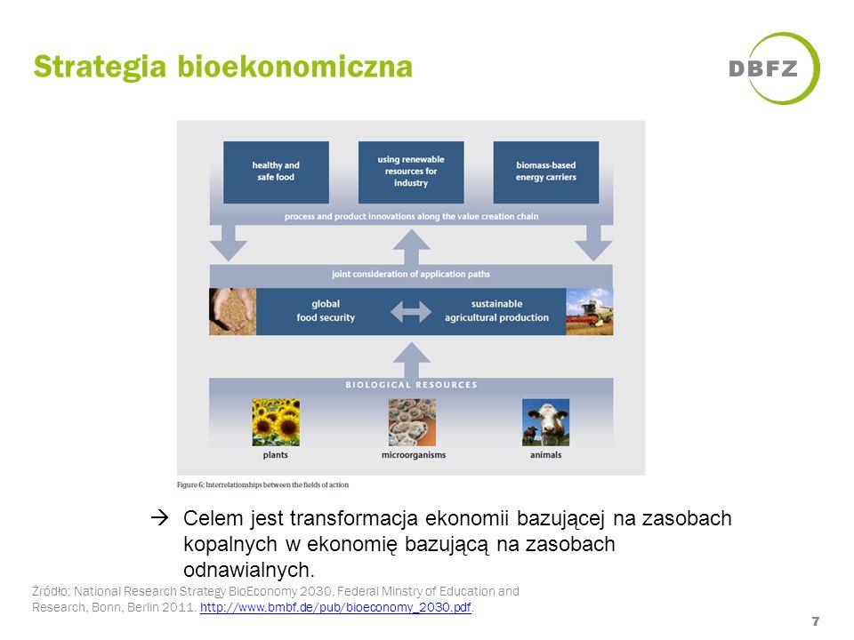 Strategia bioekonomiczna