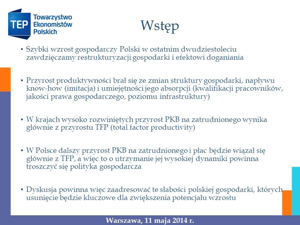 Wstęp Szybki wzrost gospodarczy Polski w ostatnim dwudziestoleciu zawdzięczamy restrukturyzacji gospodarki i efektowi doganiania.