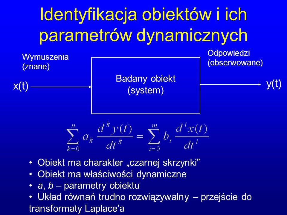 Identyfikacja obiektów i ich parametrów dynamicznych