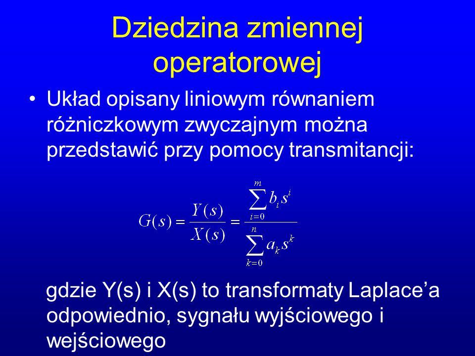 Dziedzina zmiennej operatorowej