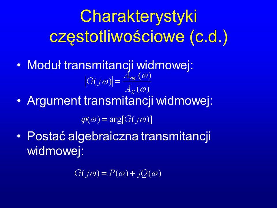 Charakterystyki częstotliwościowe (c.d.)